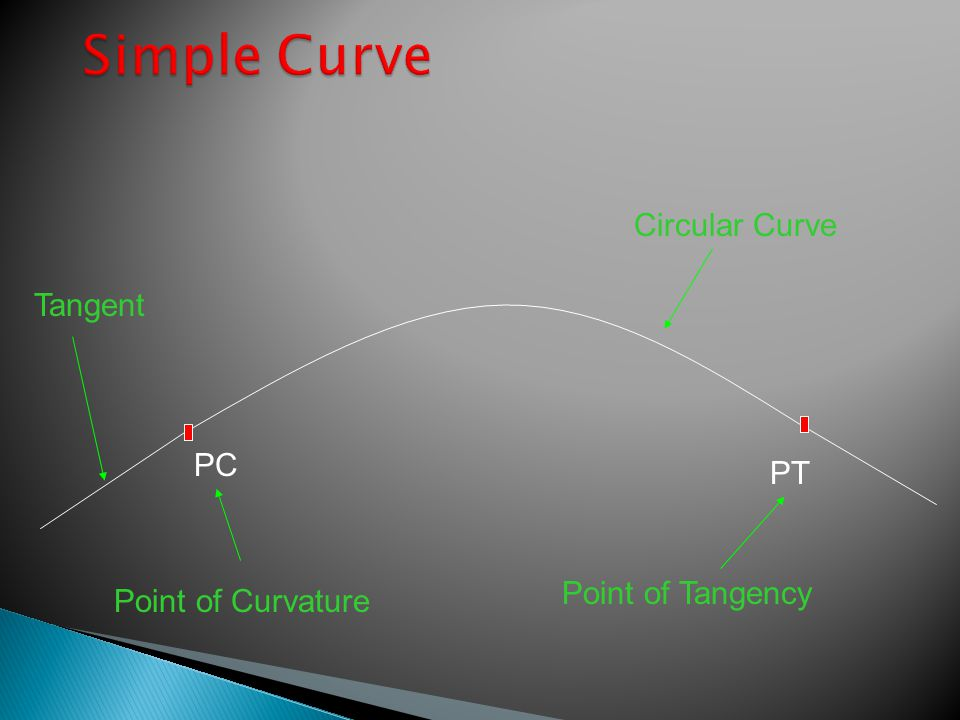 Simple Curve Circular Curve Tangent PC PT Point of Tangency