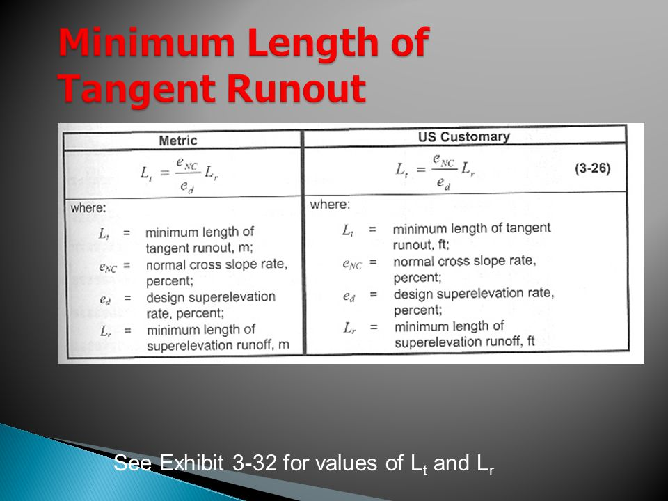 Minimum Length of Tangent Runout