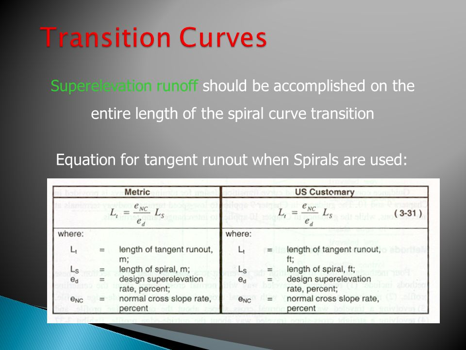 Transition Curves Superelevation runoff should be accomplished on the