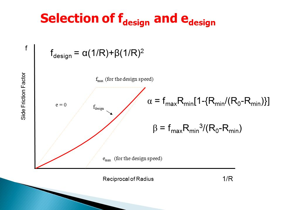 Selection of fdesign and edesign