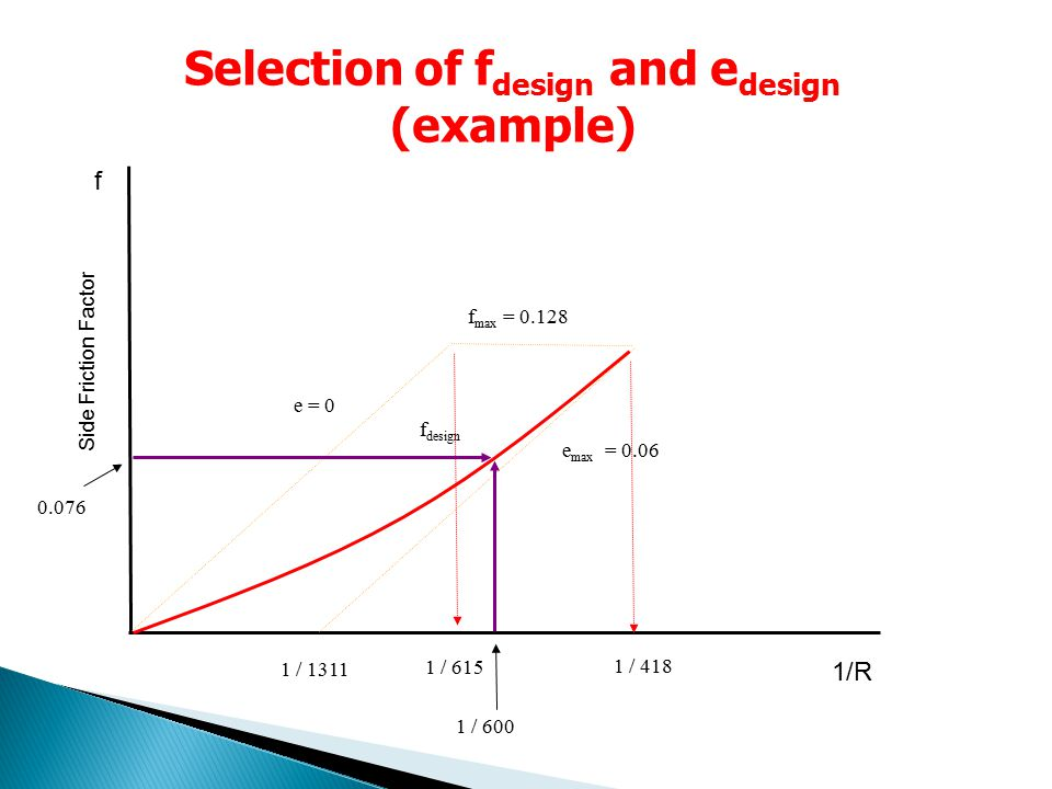 Selection of fdesign and edesign (example)