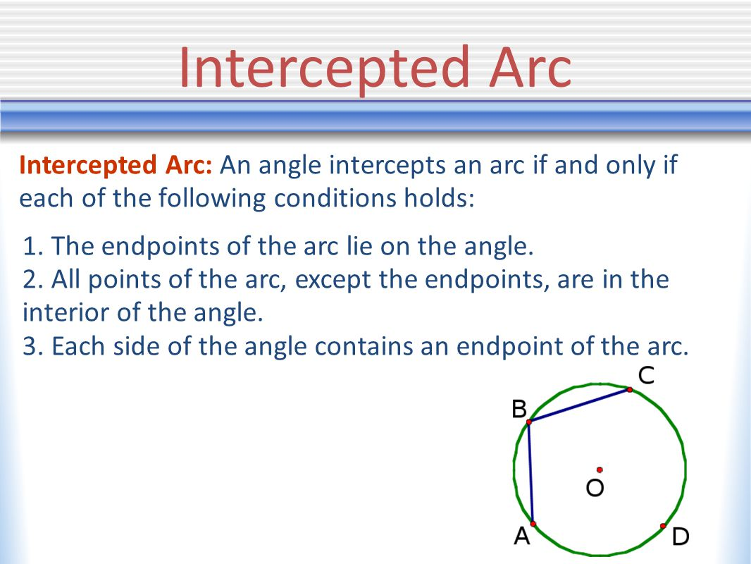 Intercepted Arc Intercepted Arc: An angle intercepts an arc if and only if each of the following conditions holds: