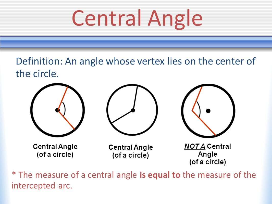 Central Angle Definition: An angle whose vertex lies on the center of the circle. Central Angle. (of a circle)