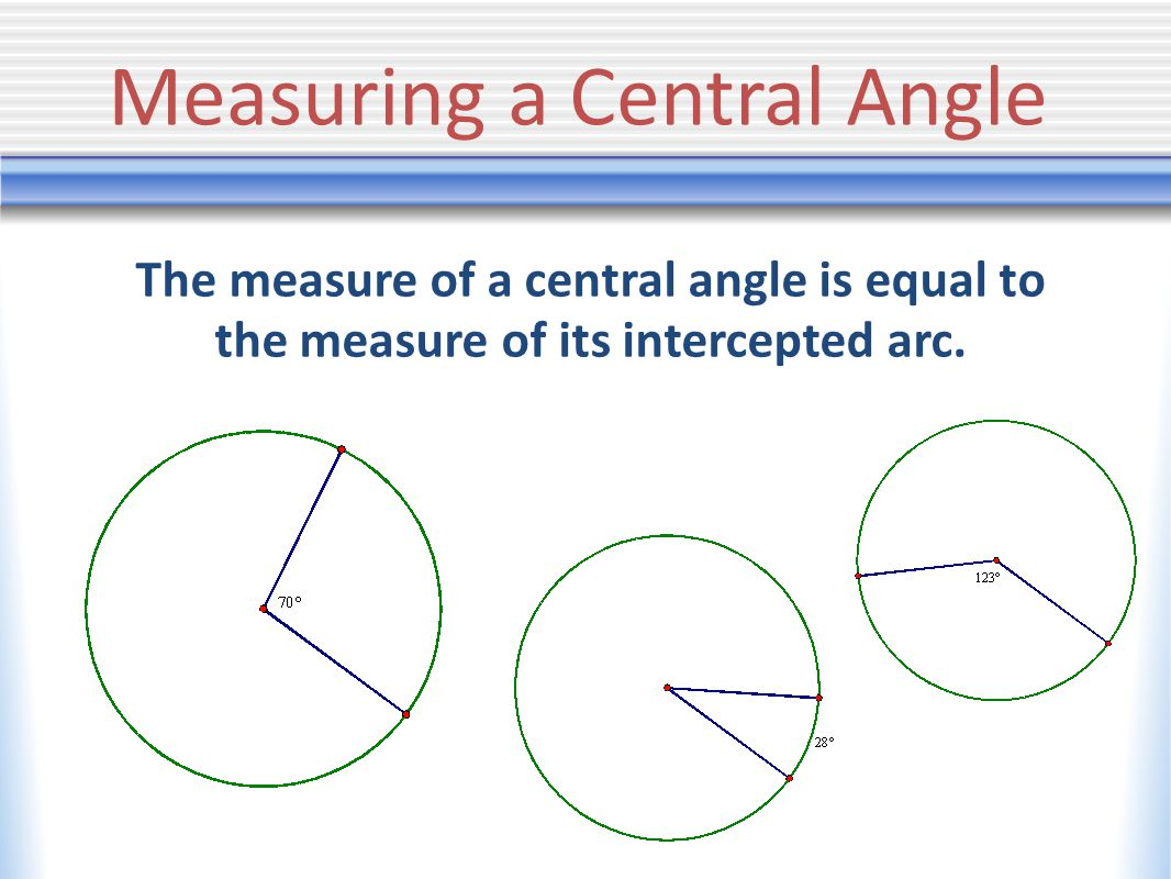 Measuring a Central Angle