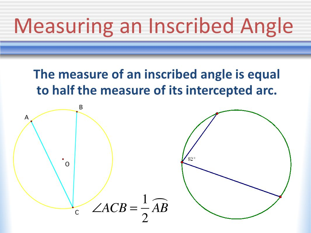 Measuring an Inscribed Angle