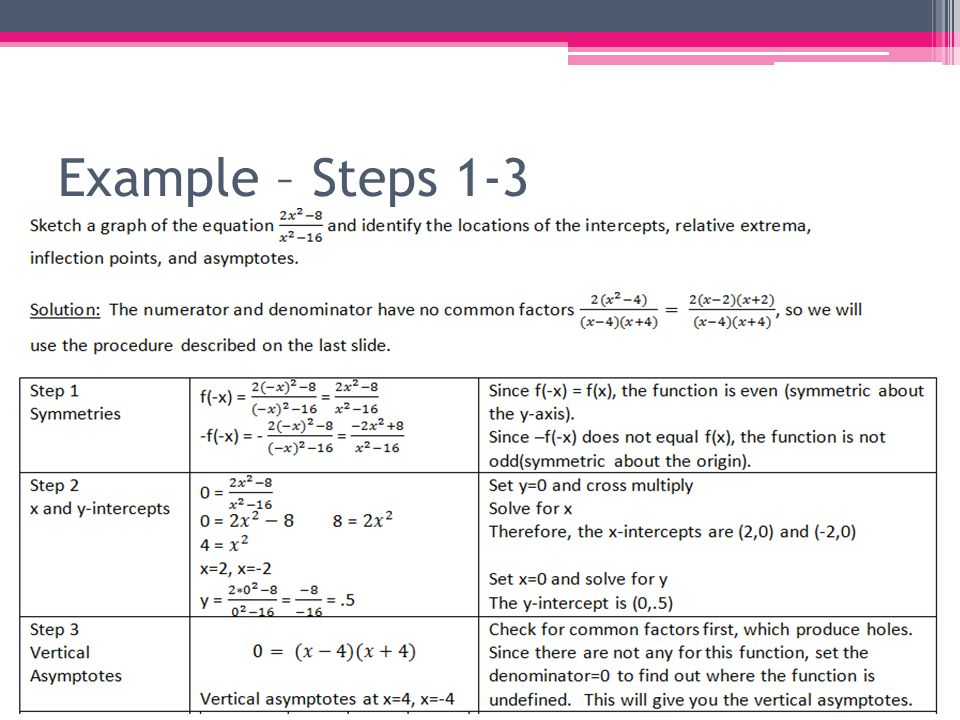 Example – Steps 1-3