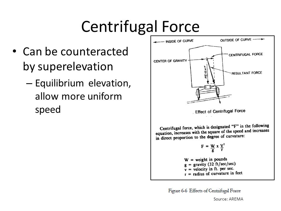 Centrifugal Force Can be counteracted by superelevation