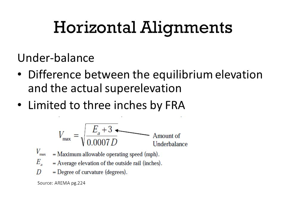 Horizontal Alignments