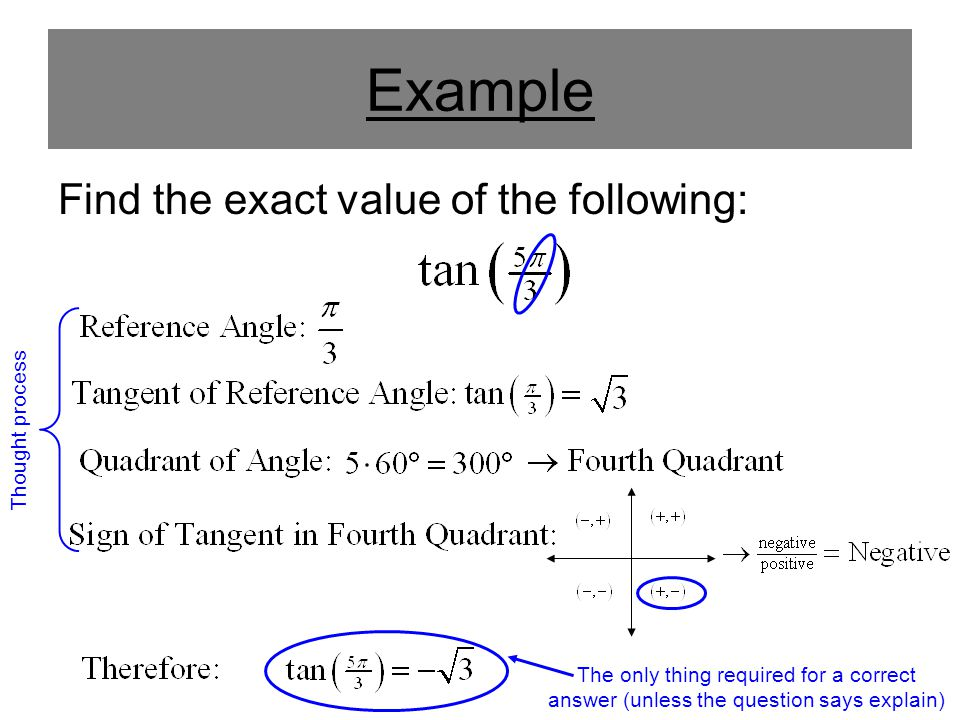 Example Find the exact value of the following: Thought process