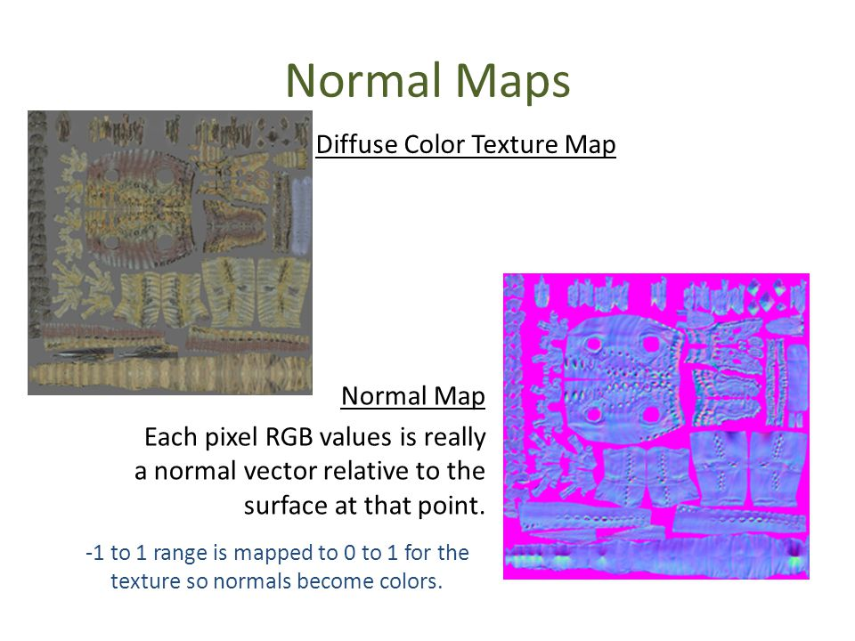 Normal Maps Diffuse Color Texture Map