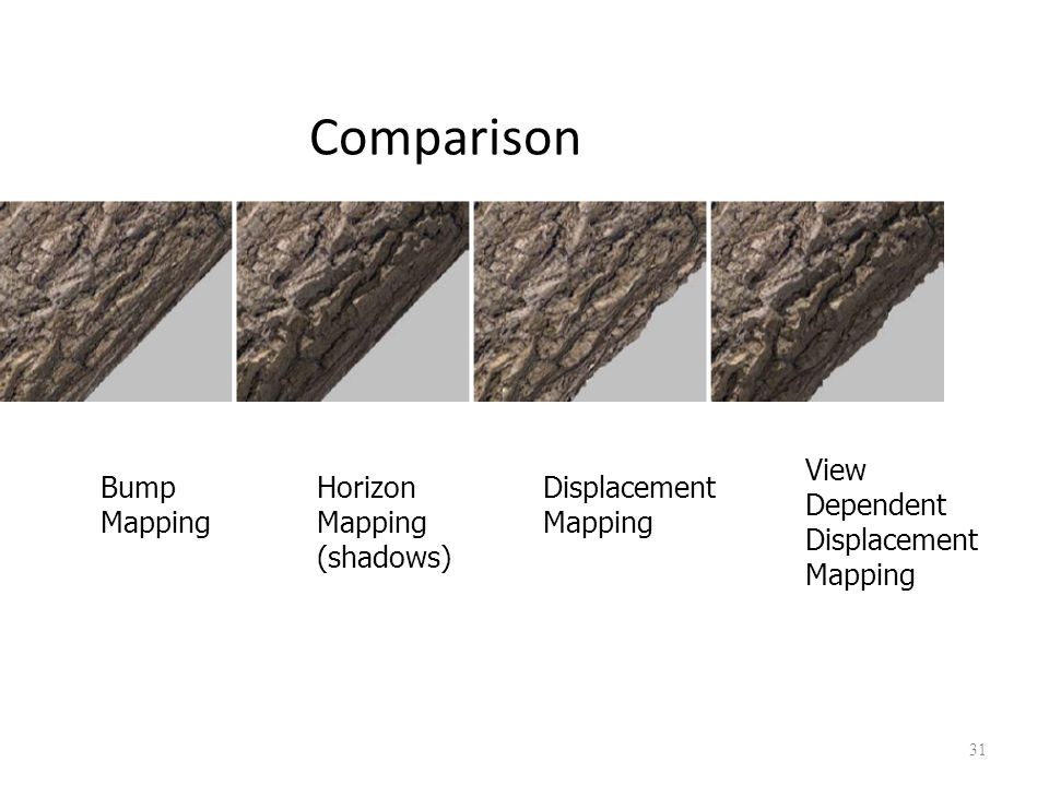 Comparison View Dependent Displacement Mapping Bump Mapping Horizon