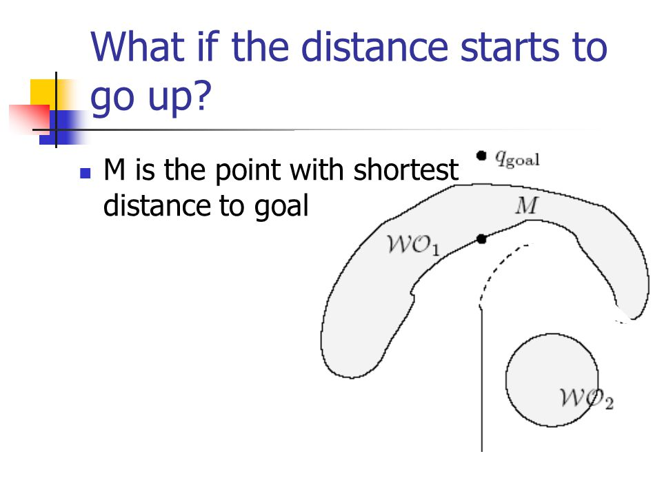 What if the distance starts to go up