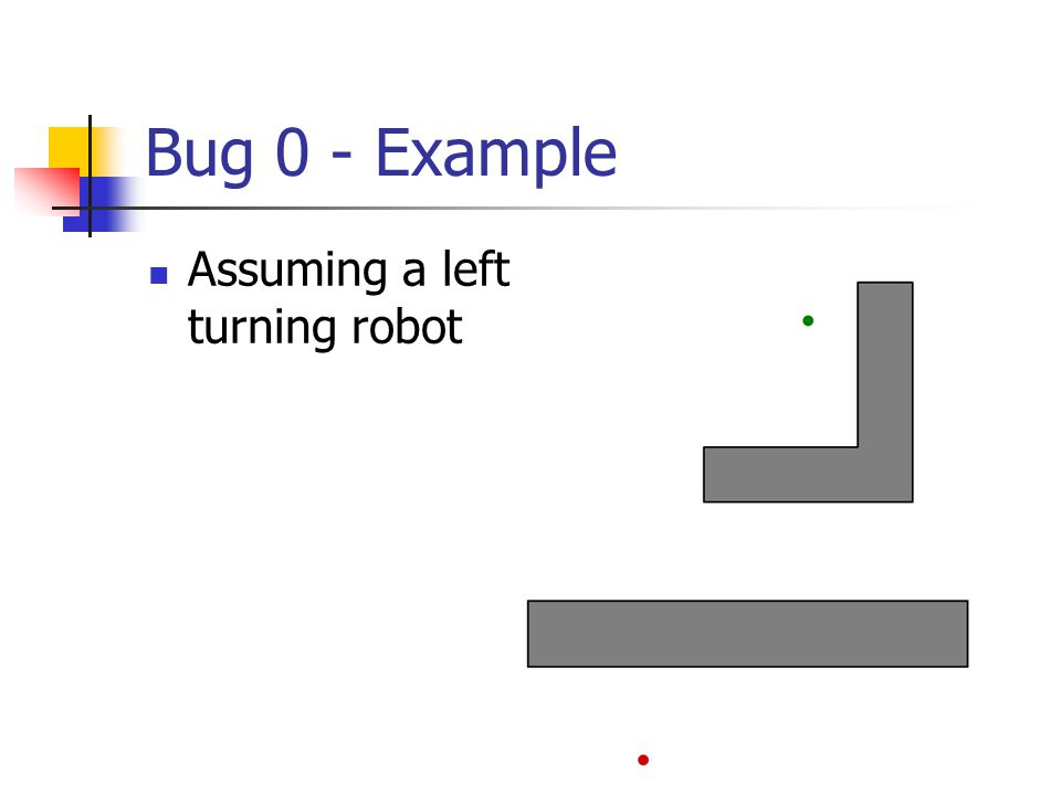 Bug 0 - Example Assuming a left t turning robot