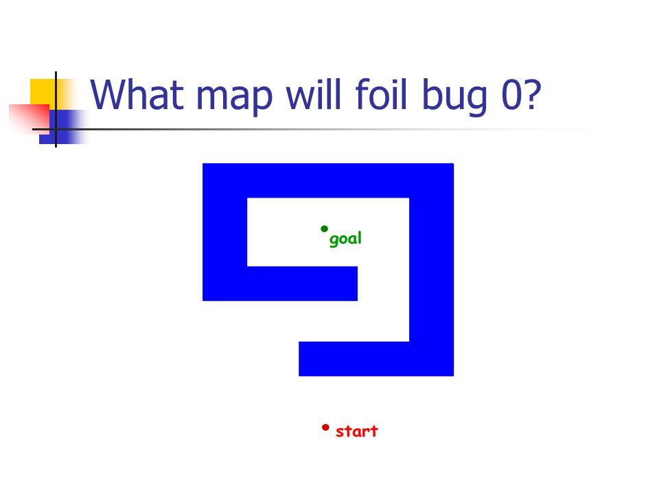 What map will foil bug 0