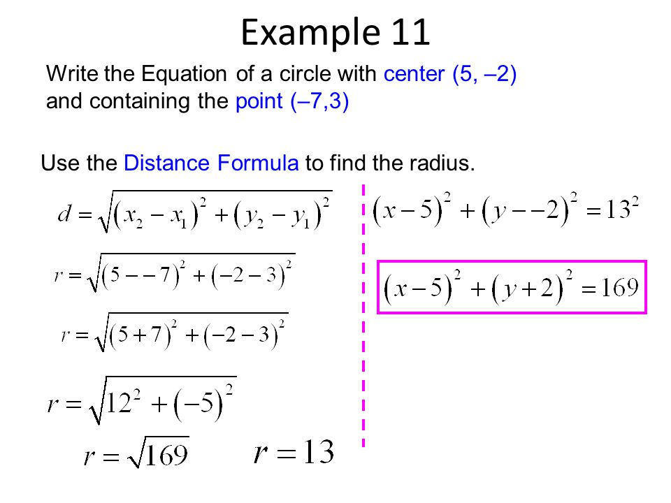 Example 11 Write the Equation of a circle with center (5, –2) and containing the point (–7,3) Use the Distance Formula to find the radius.
