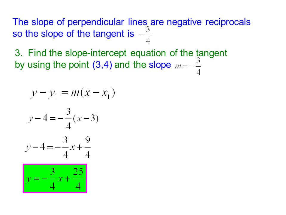The slope of perpendicular lines are negative reciprocals so the slope of the tangent is