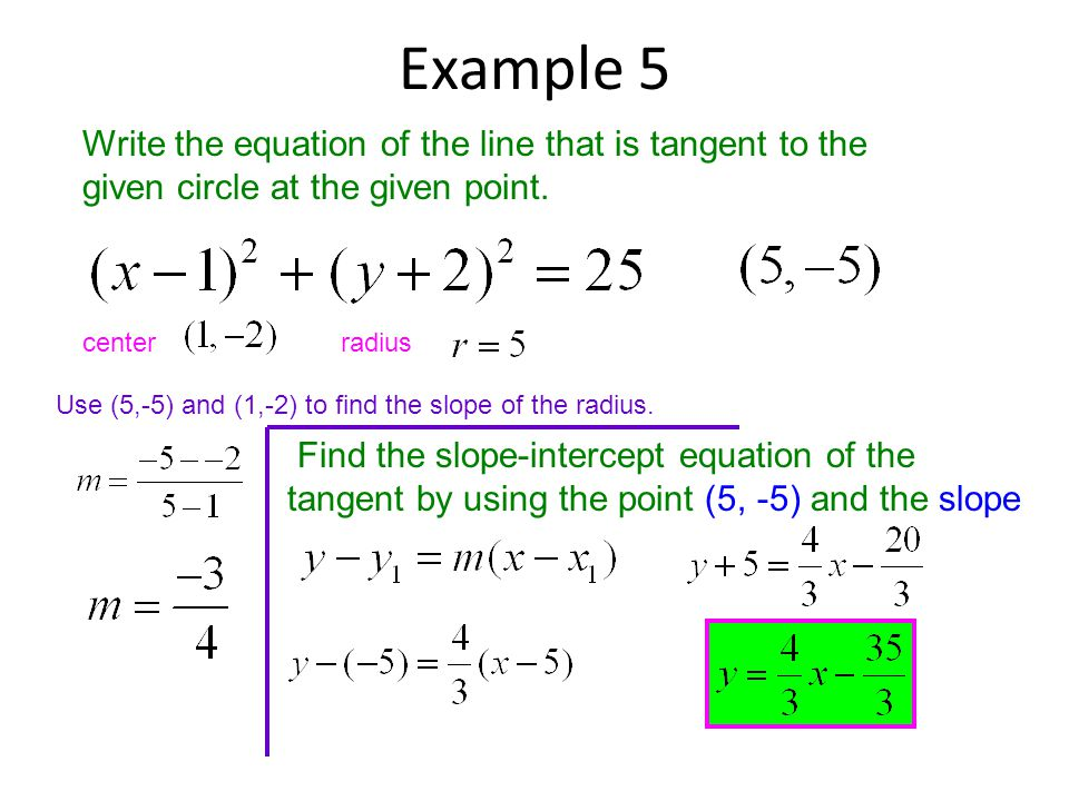 How to Find Equations of Tangent Lines