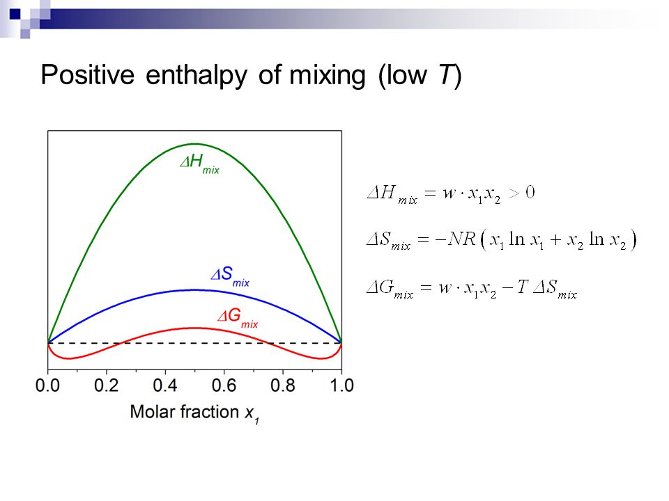 Positive enthalpy of mixing (low T)