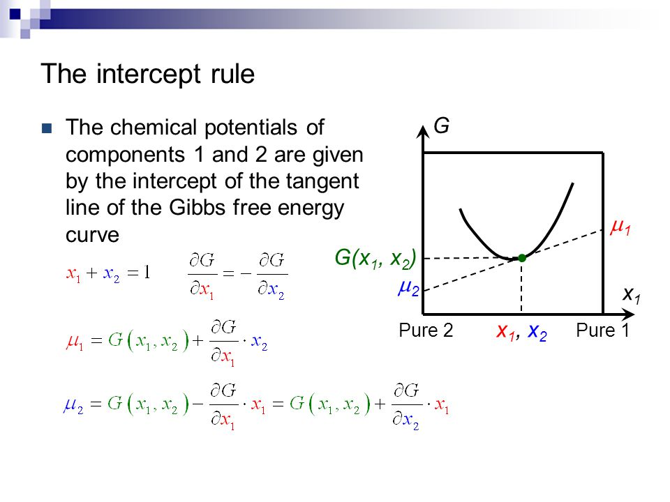 The intercept rule The chemical potentials of components 1 and 2 are given by the intercept of the tangent line of the Gibbs free energy curve.