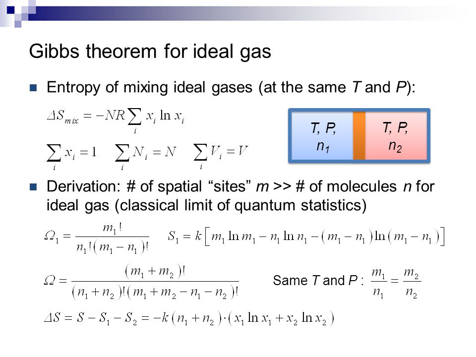 Gibbs theorem for ideal gas
