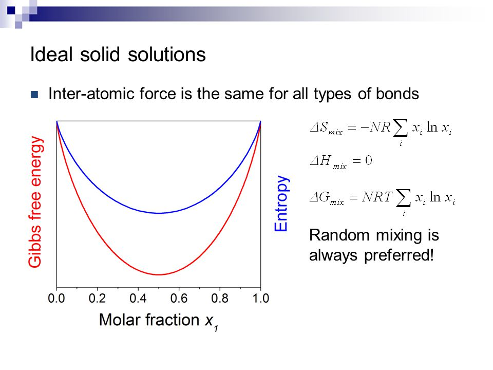 Ideal solid solutions Inter-atomic force is the same for all types of bonds.