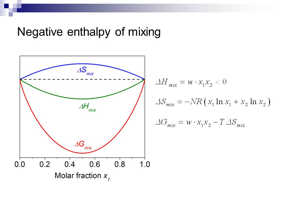 Negative enthalpy of mixing