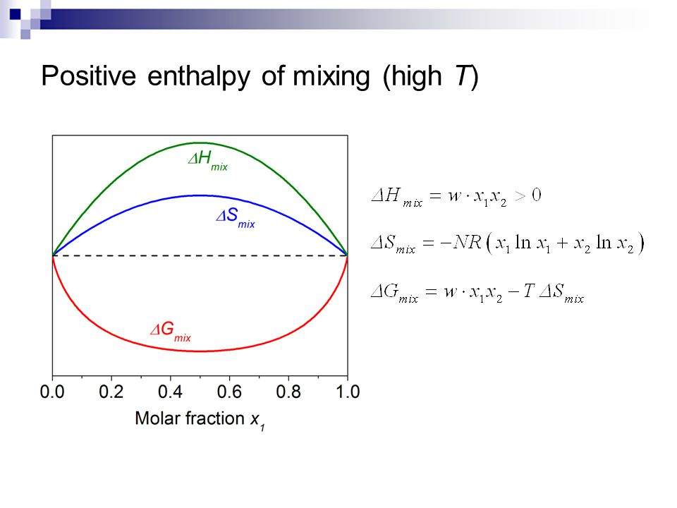 Positive enthalpy of mixing (high T)