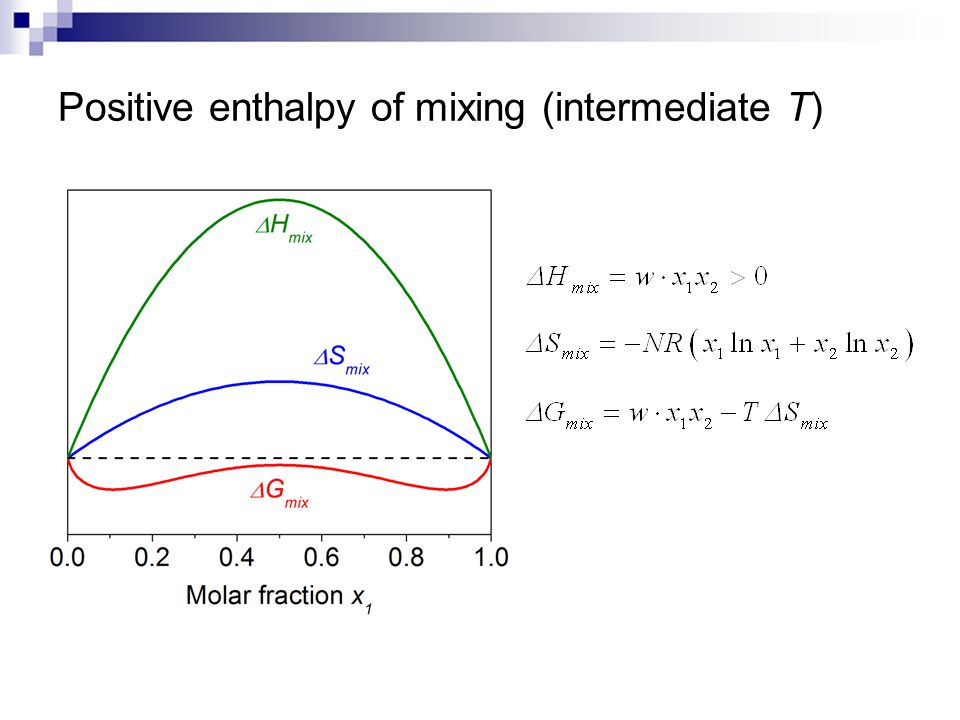Positive enthalpy of mixing (intermediate T)