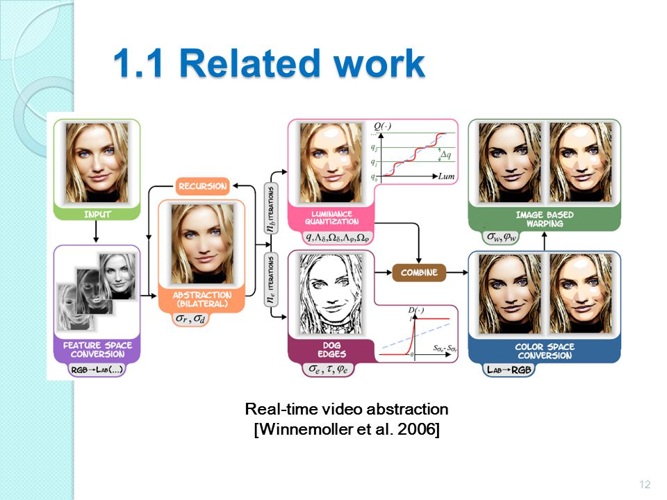 Real-time video abstraction