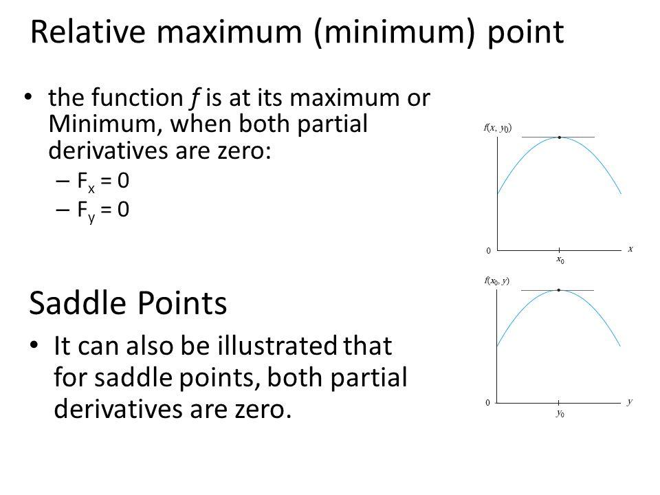 Relative maximum (minimum) point
