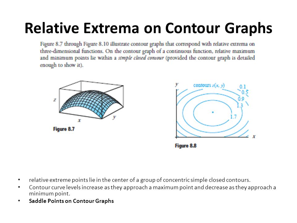Relative Extrema on Contour Graphs