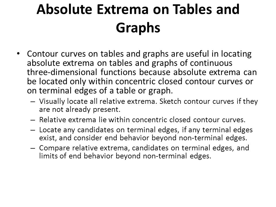 Absolute Extrema on Tables and Graphs