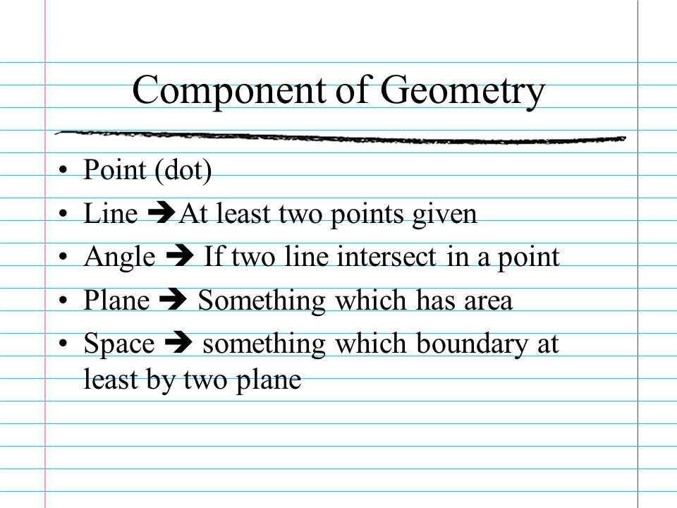 Component of Geometry Point (dot) Line At least two points given