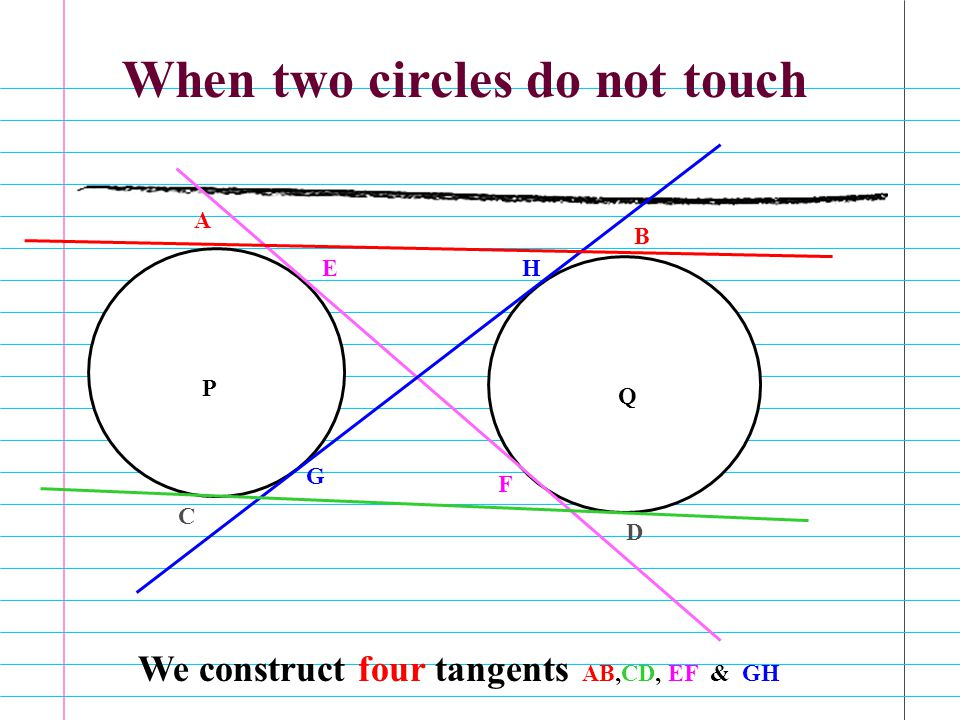 When two circles do not touch