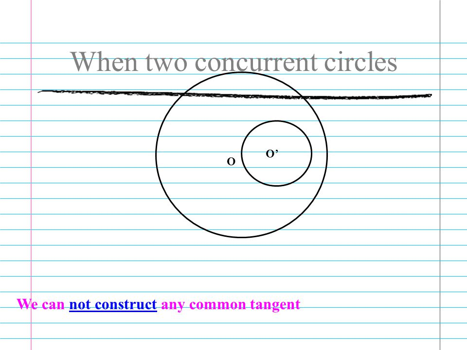 When two concurrent circles