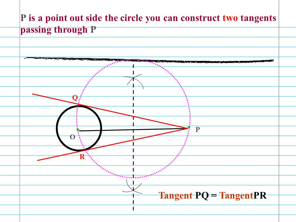 P is a point out side the circle you can construct two tangents passing through P