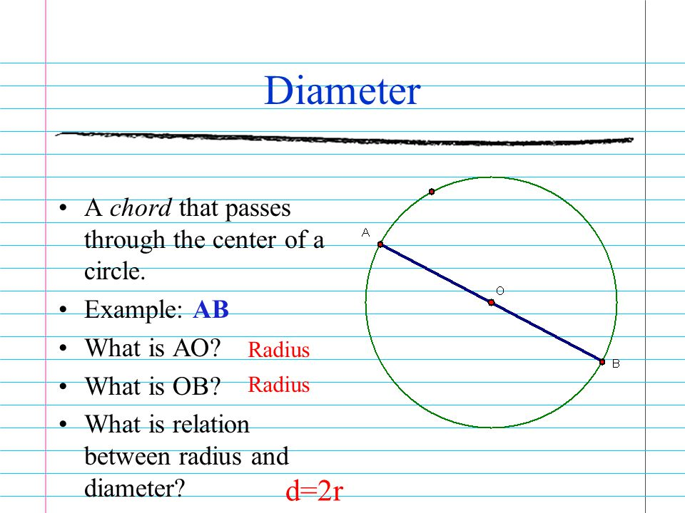 Diameter d=2r A chord that passes through the center of a circle.