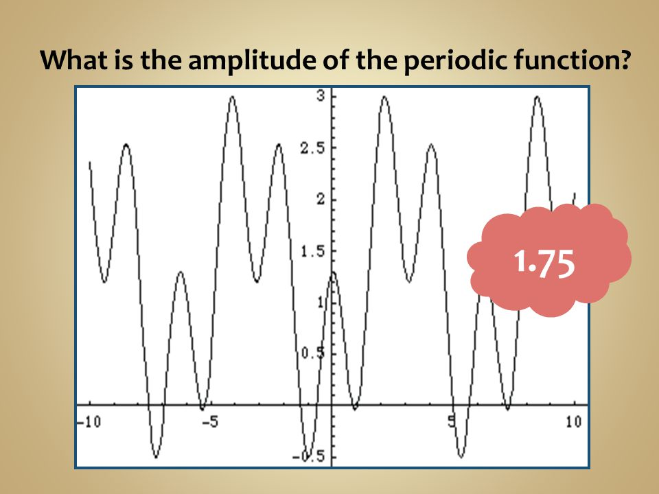 What is the amplitude of the periodic function