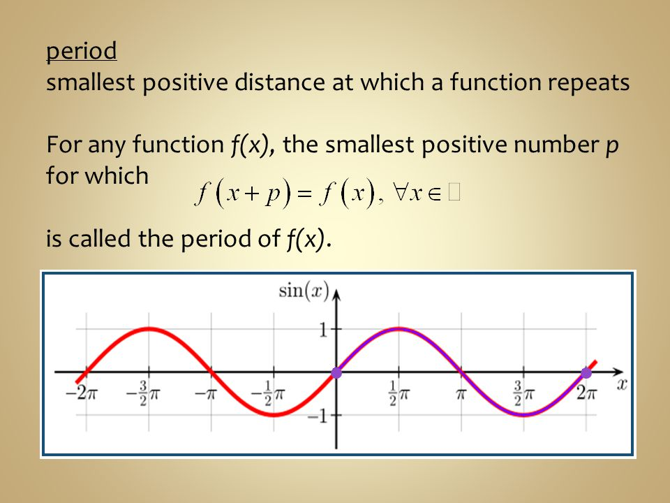period smallest positive distance at which a function repeats. For any function f(x), the smallest positive number p for which.