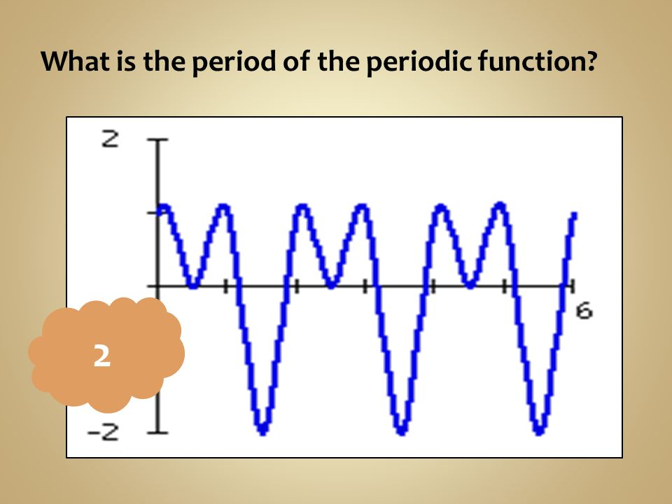What is the period of the periodic function