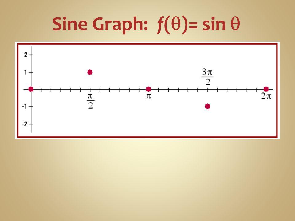 Sine Graph: f(q)= sin q