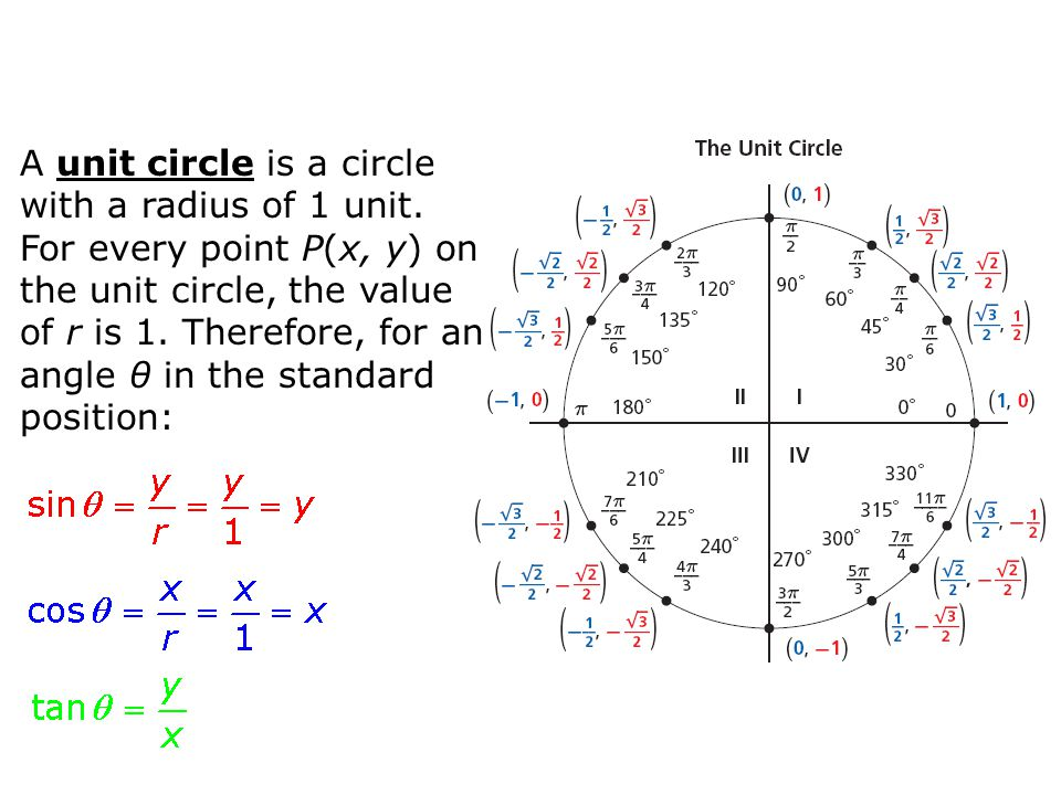 A unit circle is a circle with a radius of 1 unit