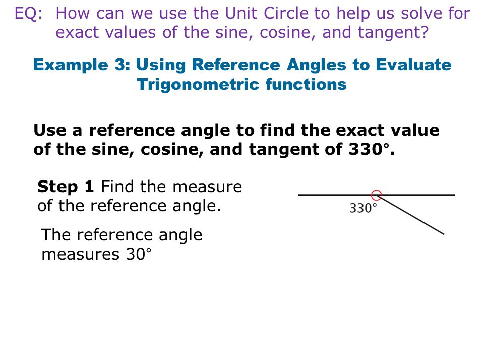 Example 3: Using Reference Angles to Evaluate Trigonometric functions