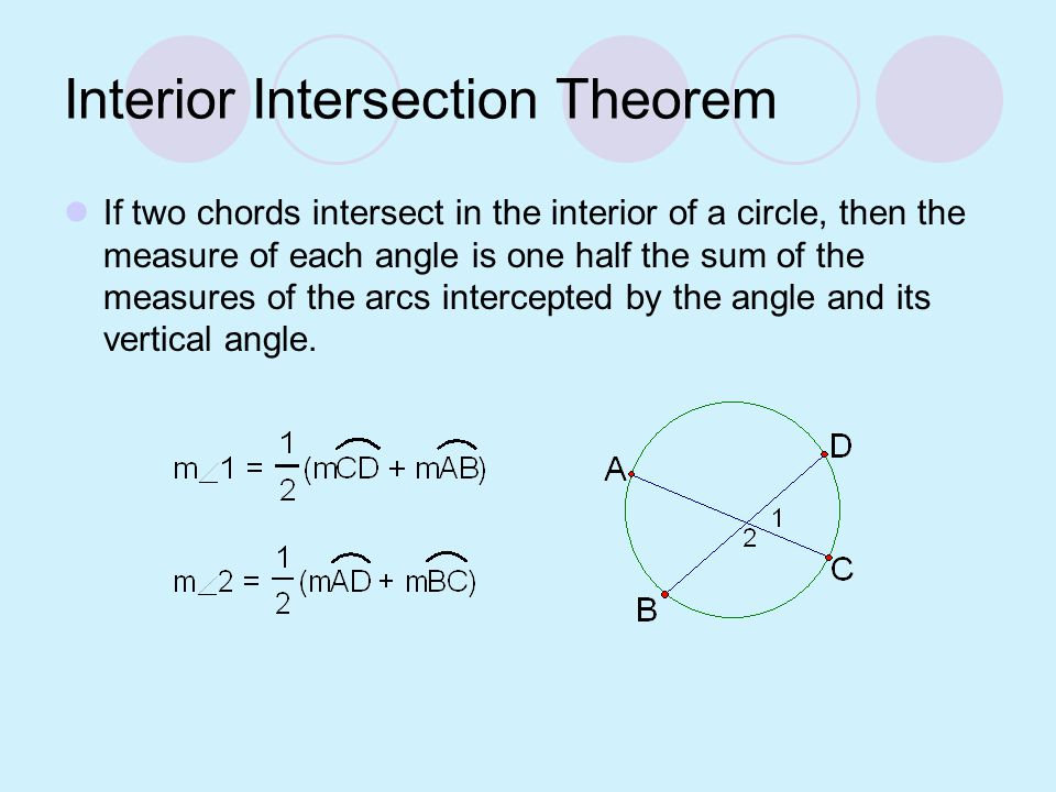 Interior Intersection Theorem