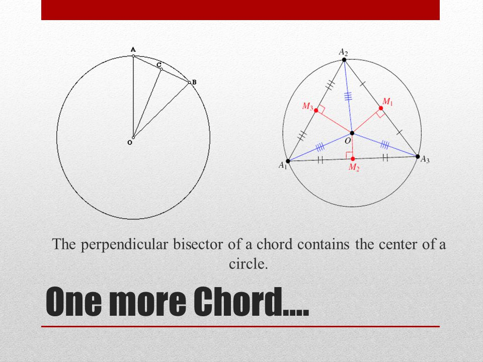 The perpendicular bisector of a chord contains the center of a circle.