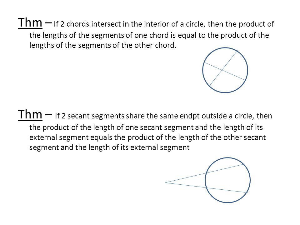 Thm – If 2 chords intersect in the interior of a circle, then the product of the lengths of the segments of one chord is equal to the product of the lengths of the segments of the other chord.