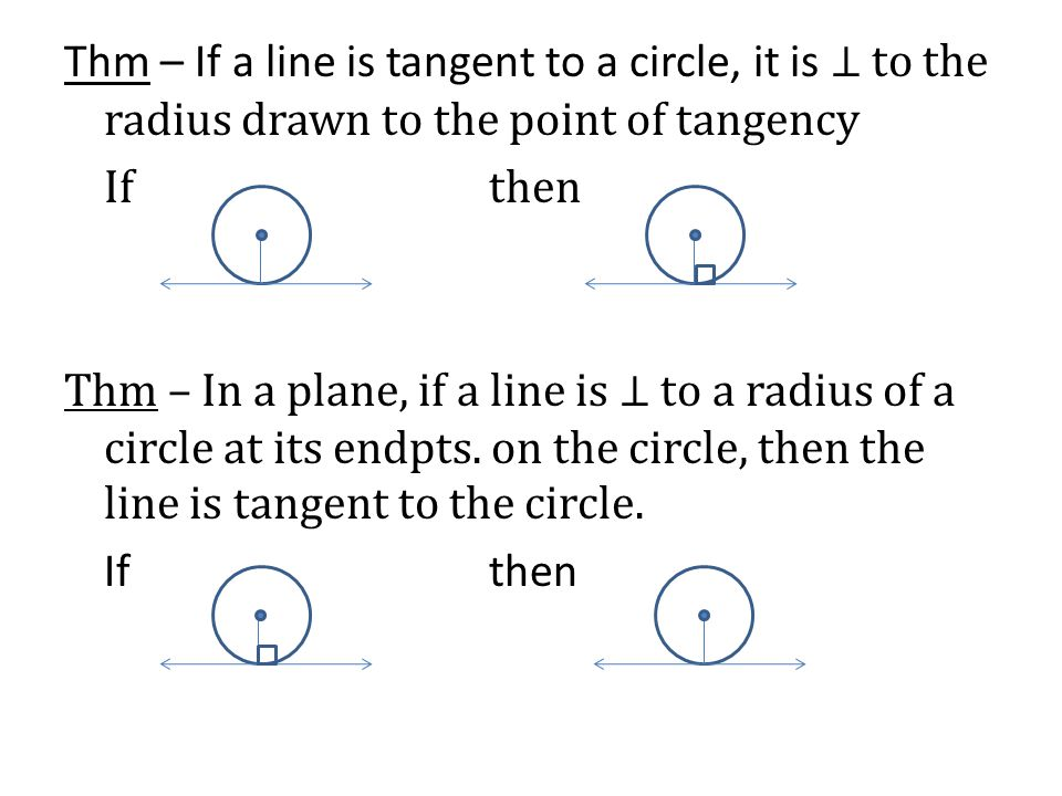 Thm – If a line is tangent to a circle, it is ⊥ to the radius drawn to the point of tangency If then Thm – In a plane, if a line is ⊥ to a radius of a circle at its endpts.
