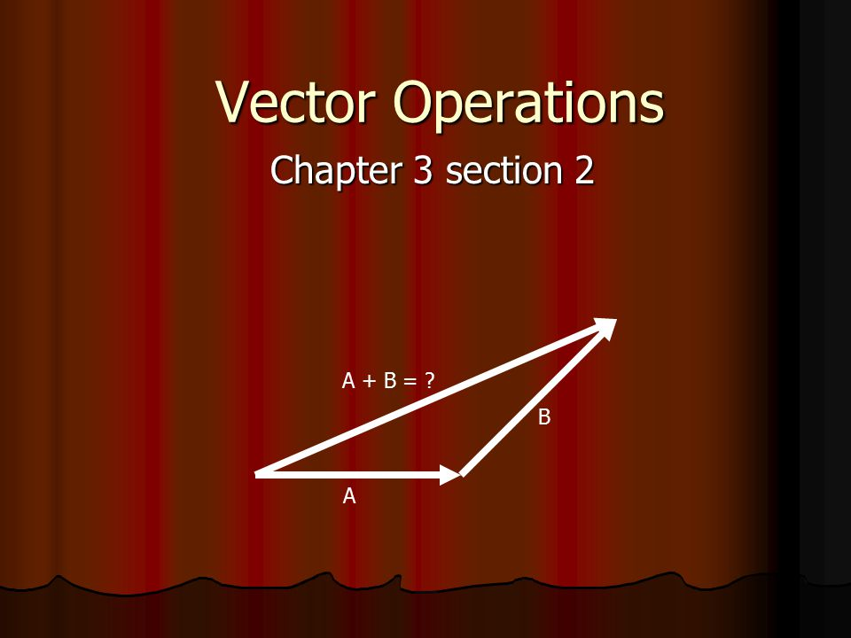 Vector Operations Chapter 3 section 2 A + B = B A