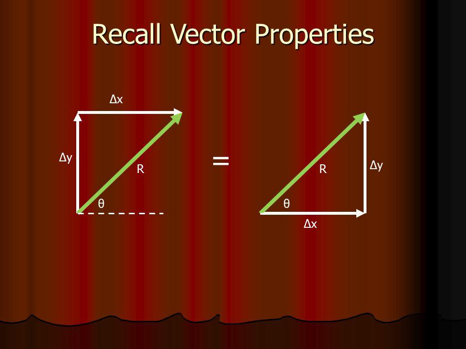 Recall Vector Properties