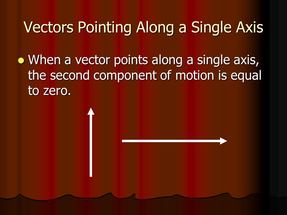 Vectors Pointing Along a Single Axis